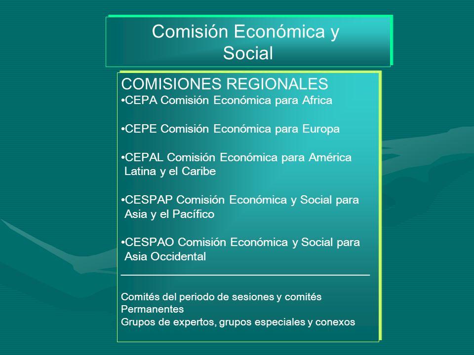 Comisión Económica y Social COMISIONES REGIONALES CEPA Comisión Económica para Africa CEPE Comisión Económica para Europa CEPAL Comisión Económica para América Latina y el Caribe CESPAP Comisión Económica y Social para Asia y el Pacífico CESPAO Comisión Económica y Social para Asia Occidental __________________________________________ Comités del periodo de sesiones y comités Permanentes Grupos de expertos, grupos especiales y conexos