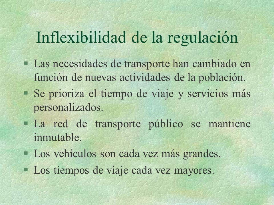 Inflexibilidad de la regulación §Existe una demanda insatisfecha en términos de la calidad de transporte especialmente en lo que se refiere a: l Caracterización de los vehículos l Tiempos de viaje l Seguridad en el trayecto l Tratamiento personalizado
