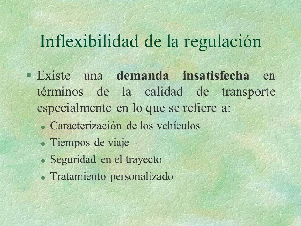 Inflexibilidad de la regulación §Existe una demanda insatisfecha en términos de la calidad de transporte especialmente en lo que se refiere a: l Carac