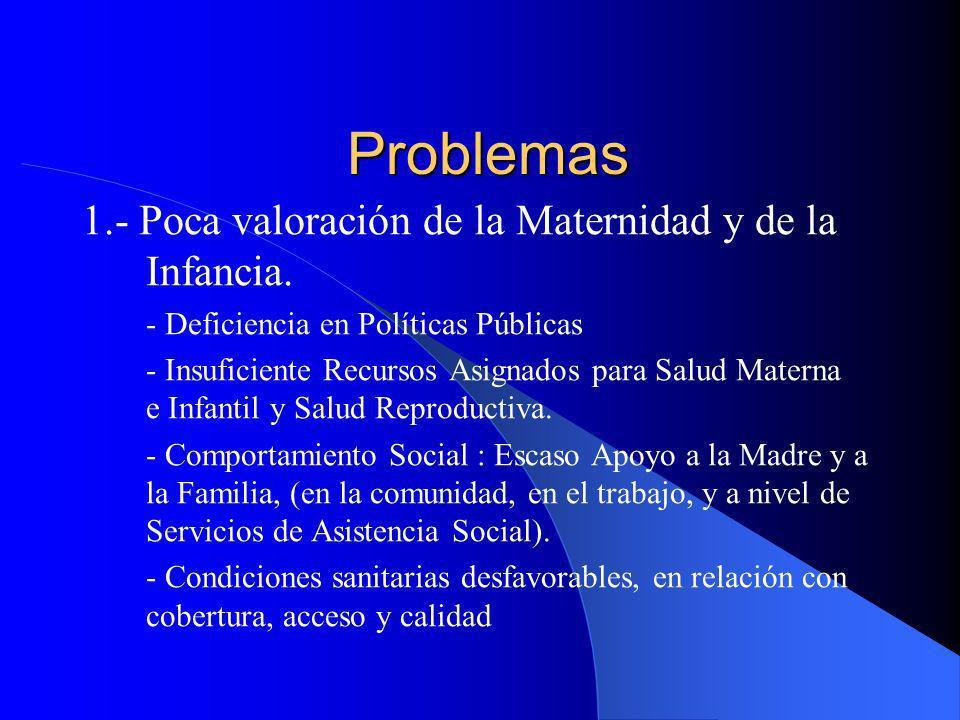 Problemas 1.- Poca valoración de la Maternidad y de la Infancia. - Deficiencia en Políticas Públicas - Insuficiente Recursos Asignados para Salud Mate