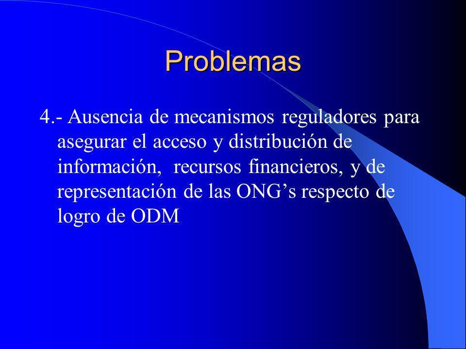 Problemas 4.- Ausencia de mecanismos reguladores para asegurar el acceso y distribución de información, recursos financieros, y de representación de l