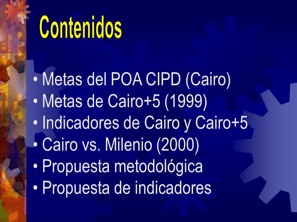 Metas del POA CIPD (Cairo) Metas de Cairo+5 (1999) Indicadores de Cairo y Cairo+5 Cairo vs. Milenio (2000) Propuesta metodológica Propuesta de indicad