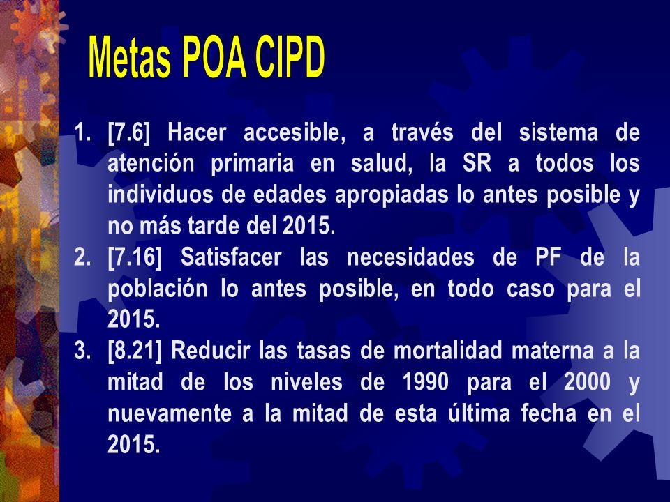 1.[7.6] Hacer accesible, a través del sistema de atención primaria en salud, la SR a todos los individuos de edades apropiadas lo antes posible y no m