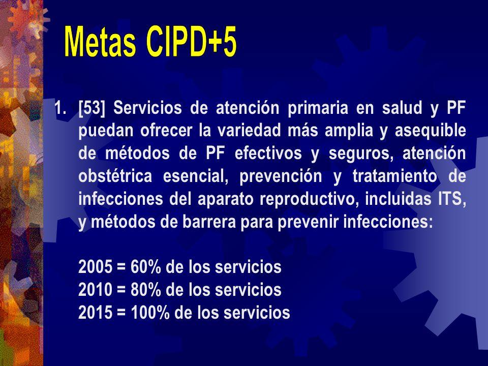 1.[53] Servicios de atención primaria en salud y PF puedan ofrecer la variedad más amplia y asequible de métodos de PF efectivos y seguros, atención o