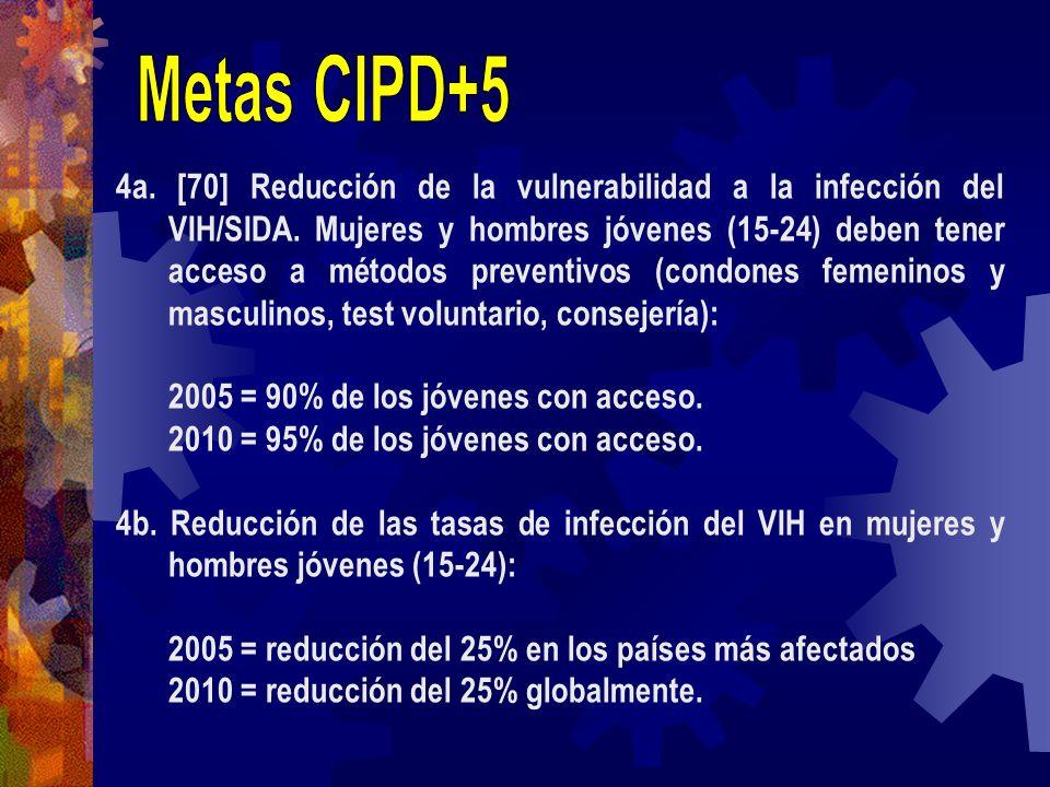 4a. [70] Reducción de la vulnerabilidad a la infección del VIH/SIDA. Mujeres y hombres jóvenes (15-24) deben tener acceso a métodos preventivos (condo