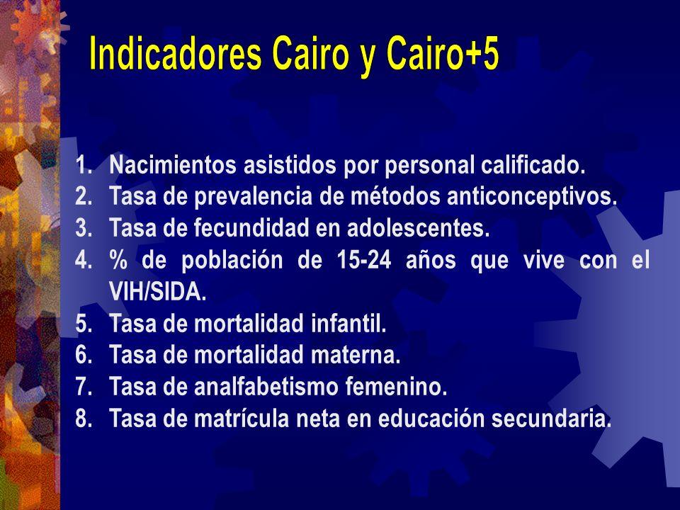 1.Nacimientos asistidos por personal calificado. 2.Tasa de prevalencia de métodos anticonceptivos. 3.Tasa de fecundidad en adolescentes. 4.% de poblac