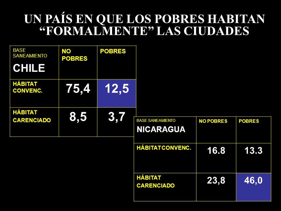 BASE SANEAMIENTO CHILE NO POBRES POBRES HÁBITAT CONVENC.