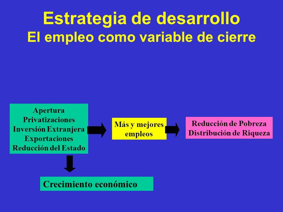 Cambios en el Estado No hubo privatización de activos Se privatizaron funciones: (desapercibido) –Desmantelamiento de la planificación global.