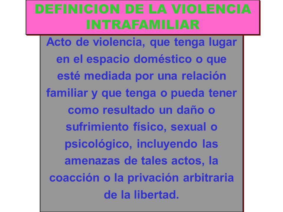 Acto de violencia, que tenga lugar en el espacio doméstico o que esté mediada por una relación familiar y que tenga o pueda tener como resultado un da