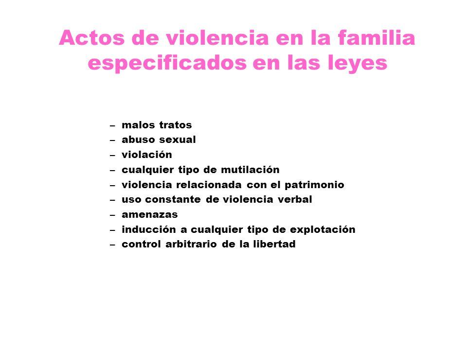 Actos de violencia en la familia especificados en las leyes –malos tratos –abuso sexual –violación –cualquier tipo de mutilación –violencia relacionad