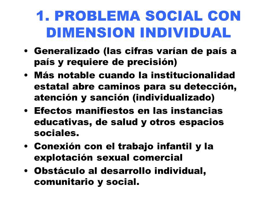 1. PROBLEMA SOCIAL CON DIMENSION INDIVIDUAL Generalizado (las cifras varían de país a país y requiere de precisión) Más notable cuando la instituciona