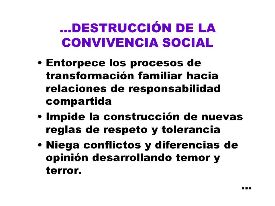...DESTRUCCIÓN DE LA CONVIVENCIA SOCIAL Entorpece los procesos de transformación familiar hacia relaciones de responsabilidad compartida Impide la con