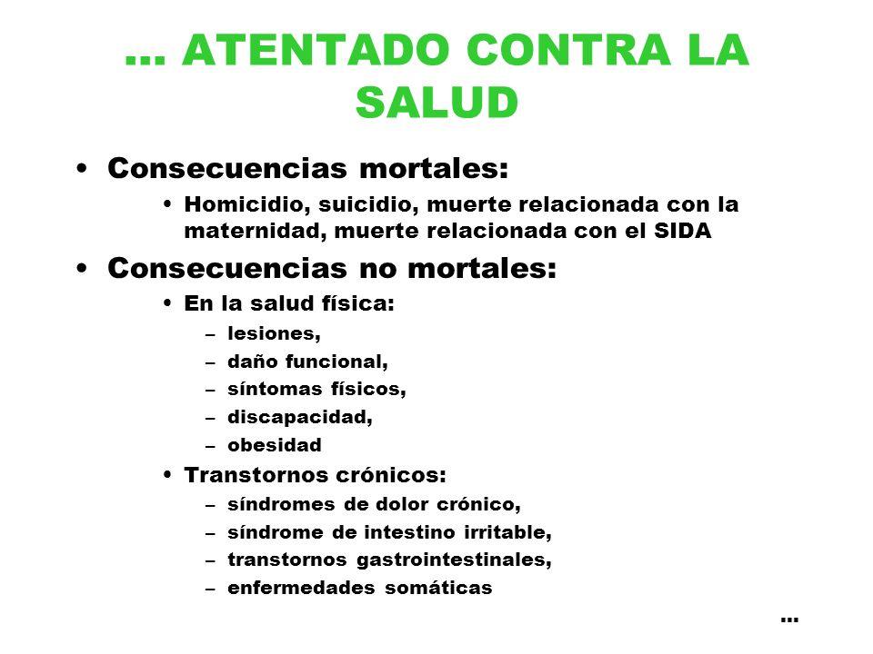 ... ATENTADO CONTRA LA SALUD Consecuencias mortales: Homicidio, suicidio, muerte relacionada con la maternidad, muerte relacionada con el SIDA Consecu