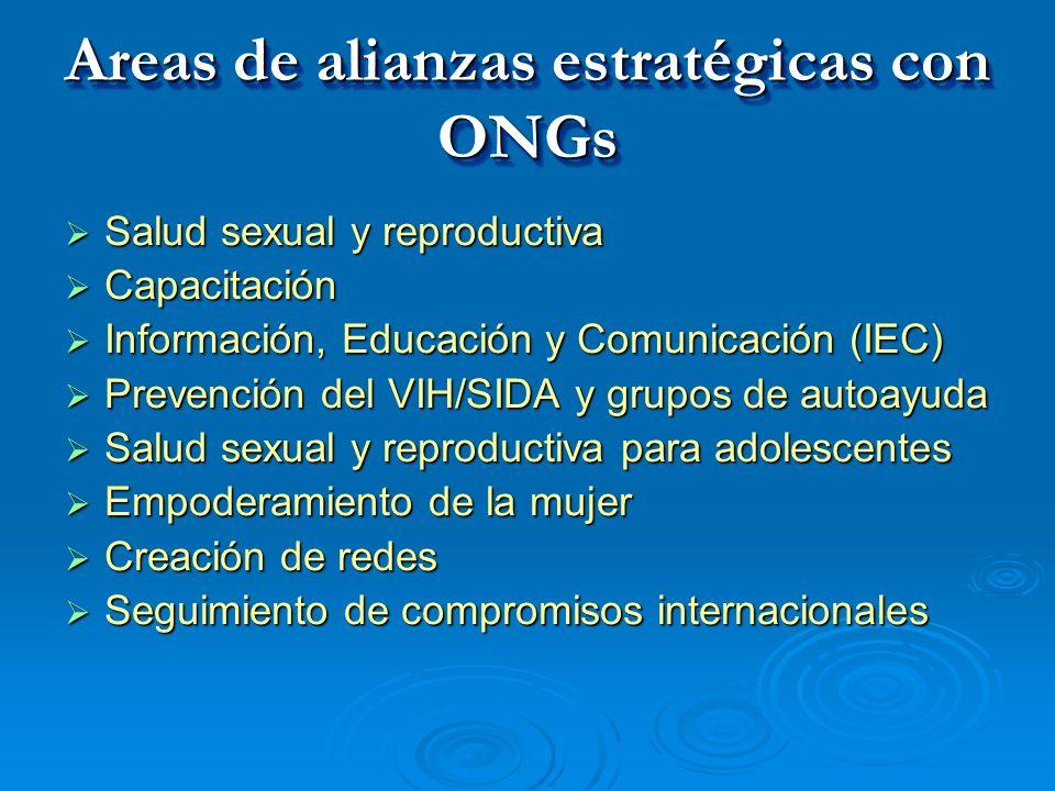 Areas de alianzas estratégicas con ONGs Salud sexual y reproductiva Salud sexual y reproductiva Capacitación Capacitación Información, Educación y Com