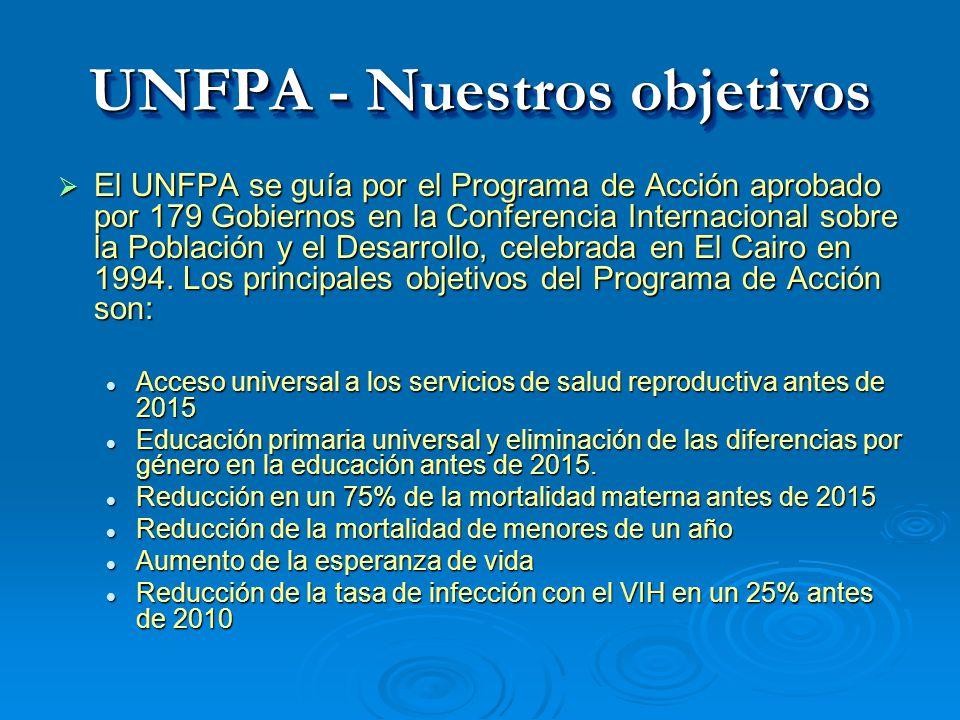UNFPA - Nuestros objetivos El UNFPA se guía por el Programa de Acción aprobado por 179 Gobiernos en la Conferencia Internacional sobre la Población y