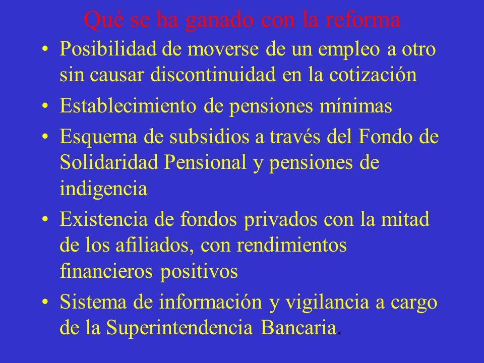 En qué consistieron las reformas Movimiento hacia la privatización, desmonte de la participación del Estado en pensiones y estímulo al sistema de ahorro.