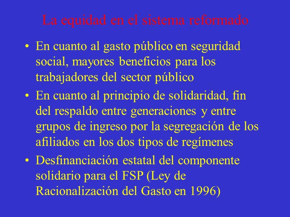Cobertura de pensiones, año 2000