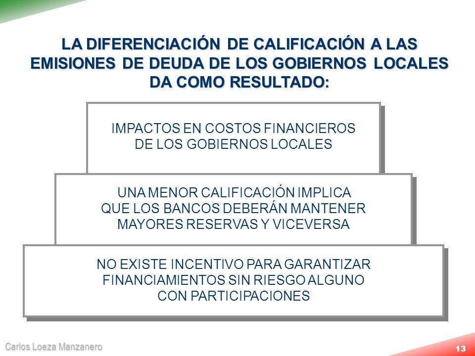 Carlos Loeza Manzanero 13 IMPACTOS EN COSTOS FINANCIEROS DE LOS GOBIERNOS LOCALES LA DIFERENCIACIÓN DE CALIFICACIÓN A LAS EMISIONES DE DEUDA DE LOS GO