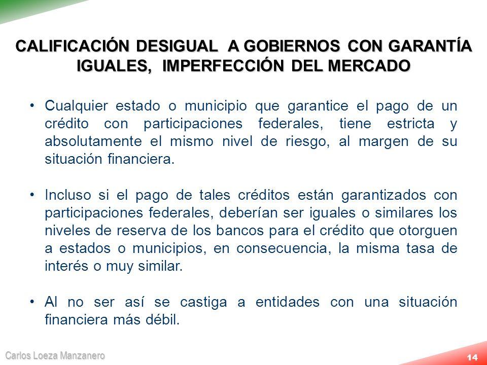 Carlos Loeza Manzanero 14 CALIFICACIÓN DESIGUAL A GOBIERNOS CON GARANTÍA IGUALES, IMPERFECCIÓN DEL MERCADO Cualquier estado o municipio que garantice
