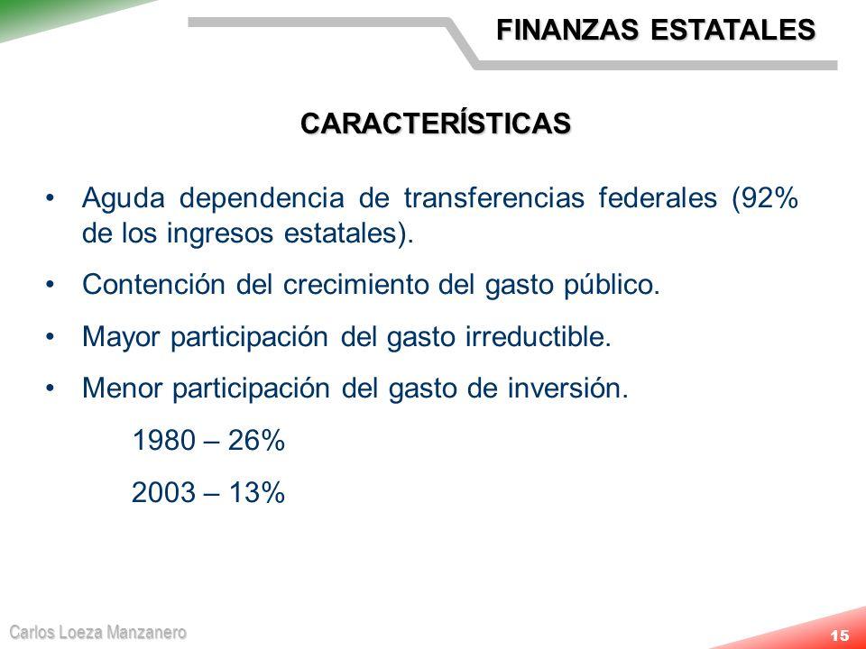 Carlos Loeza Manzanero 15 FINANZAS ESTATALES Aguda dependencia de transferencias federales (92% de los ingresos estatales). Contención del crecimiento