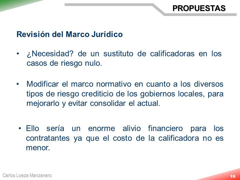 Carlos Loeza Manzanero 16 Revisión del Marco Jurídico ¿Necesidad? de un sustituto de calificadoras en los casos de riesgo nulo. Modificar el marco nor