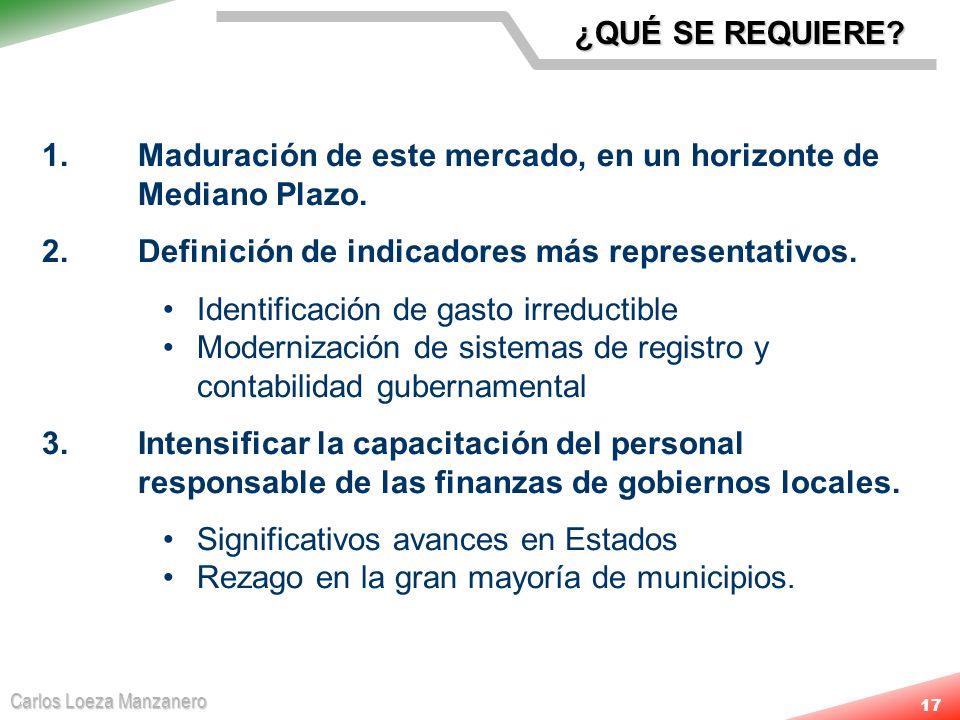 Carlos Loeza Manzanero 17 1. Maduración de este mercado, en un horizonte de Mediano Plazo. ¿QUÉ SE REQUIERE? 2.Definición de indicadores más represent