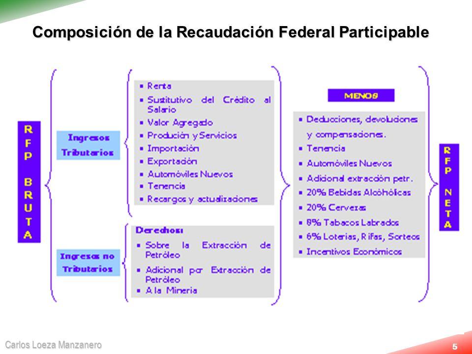 Carlos Loeza Manzanero 16 Revisión del Marco Jurídico ¿Necesidad.