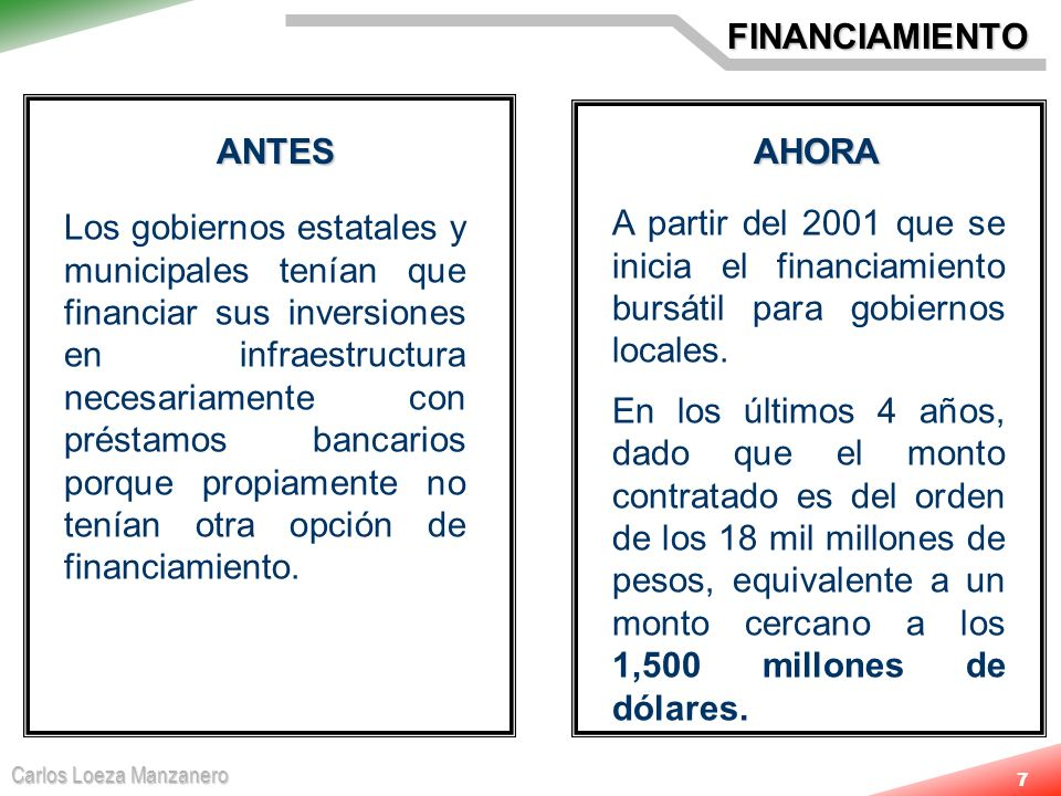 Carlos Loeza Manzanero 7 Los gobiernos estatales y municipales tenían que financiar sus inversiones en infraestructura necesariamente con préstamos ba