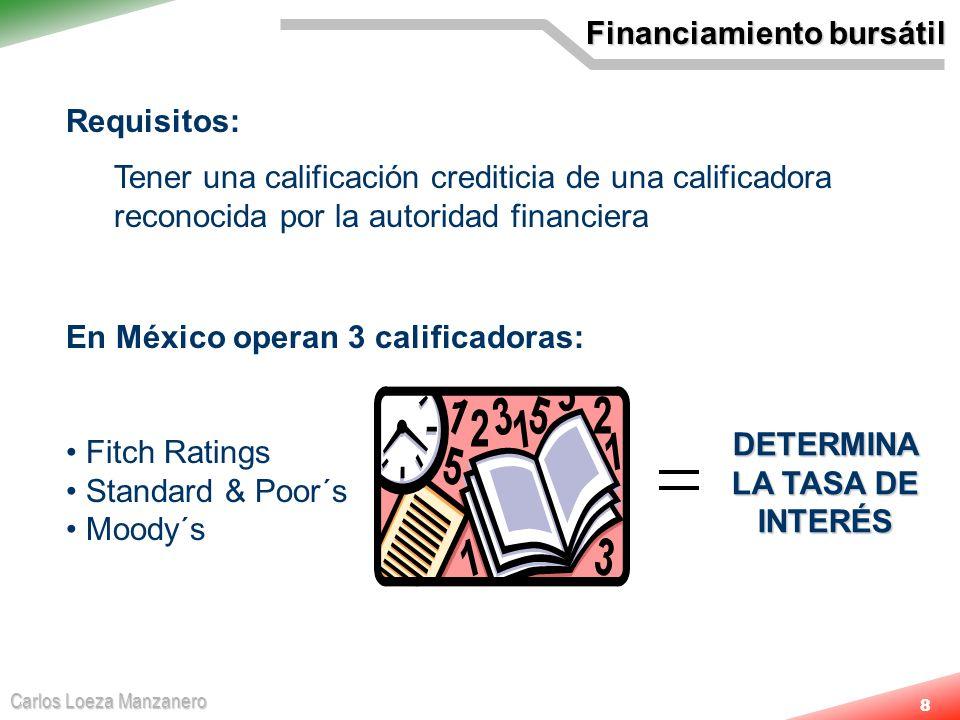 Carlos Loeza Manzanero 8 Requisitos: Financiamiento bursátil Tener una calificación crediticia de una calificadora reconocida por la autoridad financi