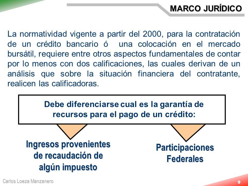 Carlos Loeza Manzanero 9 La normatividad vigente a partir del 2000, para la contratación de un crédito bancario ó una colocación en el mercado bursáti