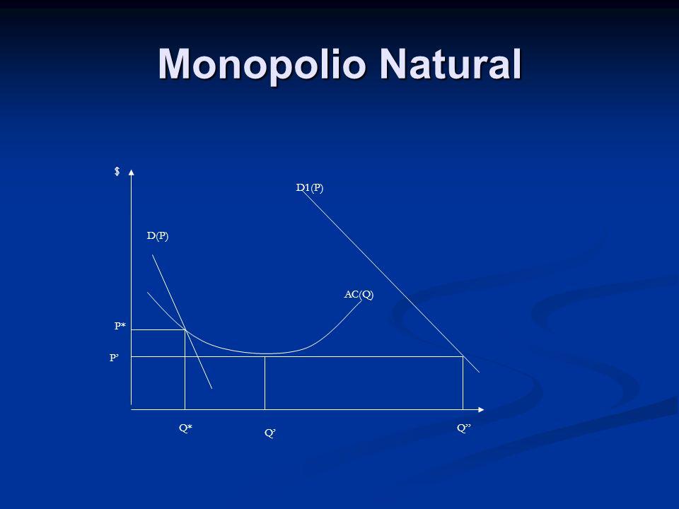 Efectos de los cambios en los costos fijos en la estructura eficiente de mercado D1(P) $ P* P Q AC1(Q) AC(Q) Q2Q*