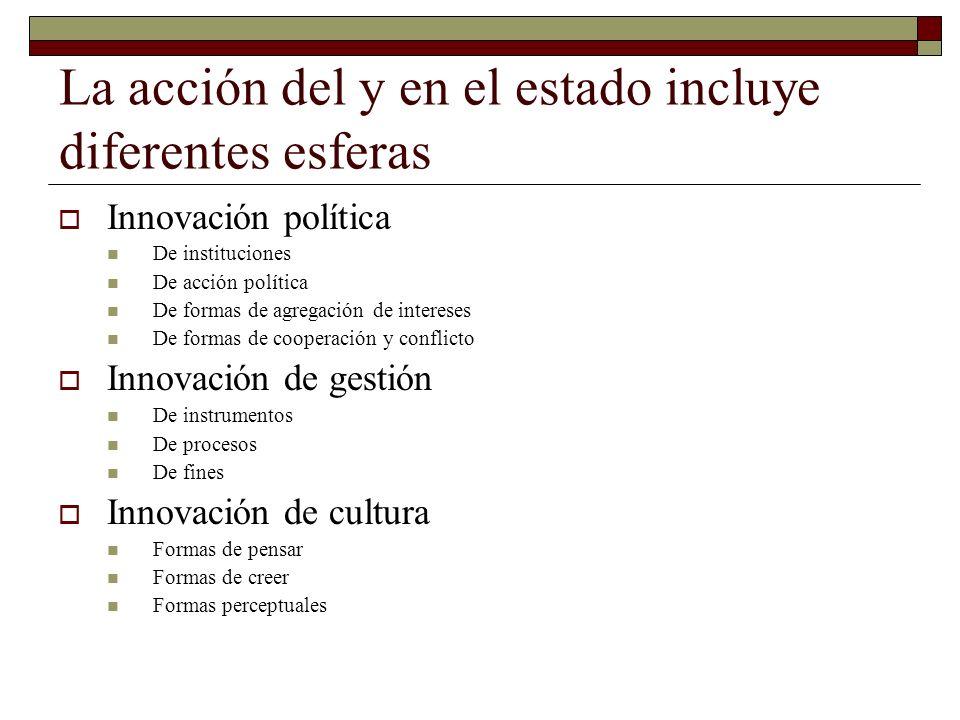 La acción del y en el estado incluye diferentes esferas Innovación política De instituciones De acción política De formas de agregación de intereses De formas de cooperación y conflicto Innovación de gestión De instrumentos De procesos De fines Innovación de cultura Formas de pensar Formas de creer Formas perceptuales