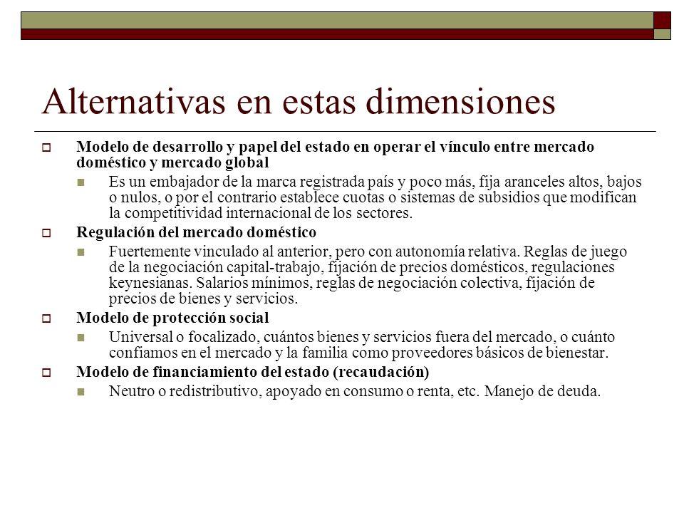 Alternativas en estas dimensiones Modelo de desarrollo y papel del estado en operar el vínculo entre mercado doméstico y mercado global Es un embajado