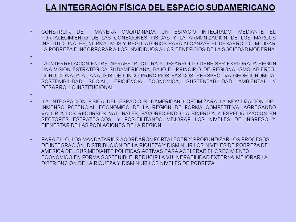 LA INTEGRACIÓN FÍSICA DEL ESPACIO SUDAMERICANO CONSTRUIR DE MANERA COORDINADA UN ESPACIO INTEGRADO, MEDIANTE EL FORTALECIMIENTO DE LAS CONEXIONES FÍSI