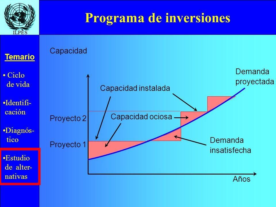 Ciclo de vida Identifi- cación Diagnós- tico Estudio de alter- nativas Temario ILPES Programa de inversiones Capacidad Años Capacidad instalada Capaci