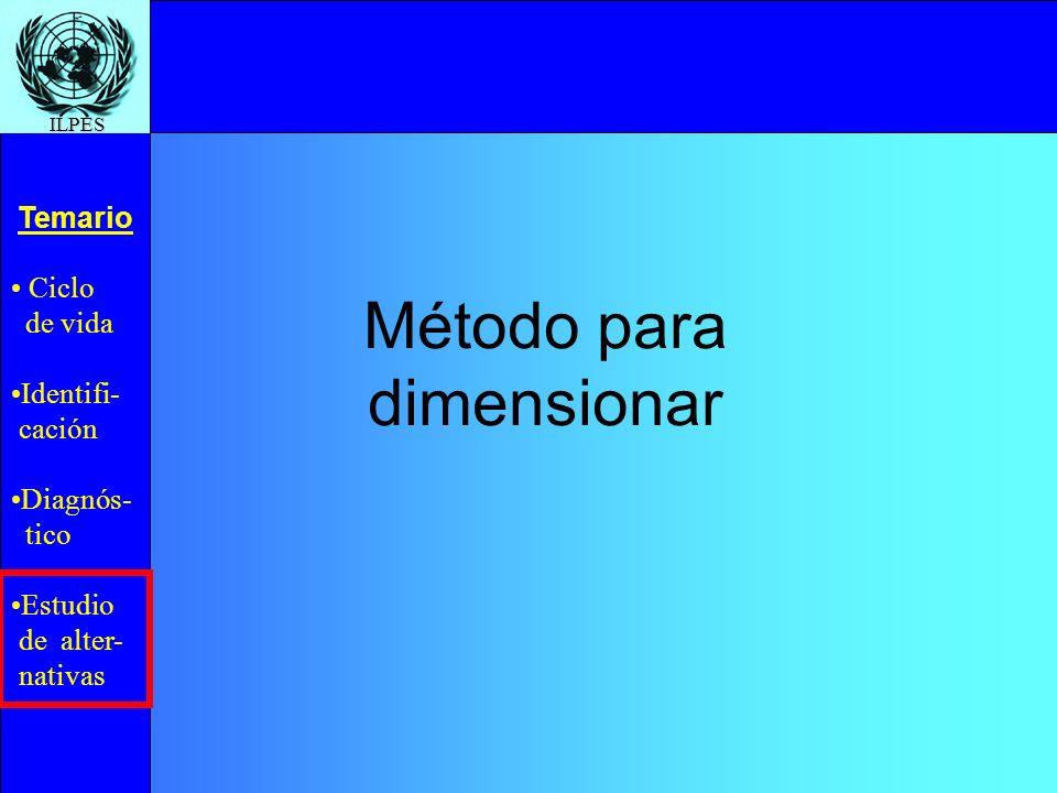 Ciclo de vida Identifi- cación Diagnós- tico Estudio de alter- nativas Temario ILPES Método para dimensionar