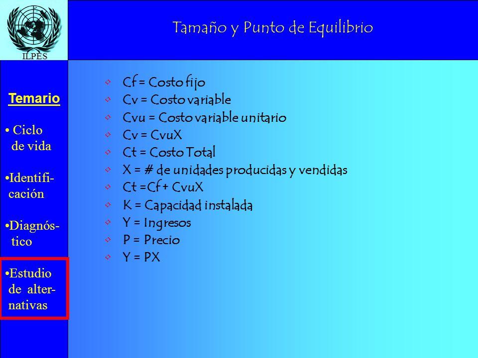 Ciclo de vida Identifi- cación Diagnós- tico Estudio de alter- nativas Temario ILPES Tamaño y Punto de Equilibrio Cf = Costo fijo Cv = Costo variable