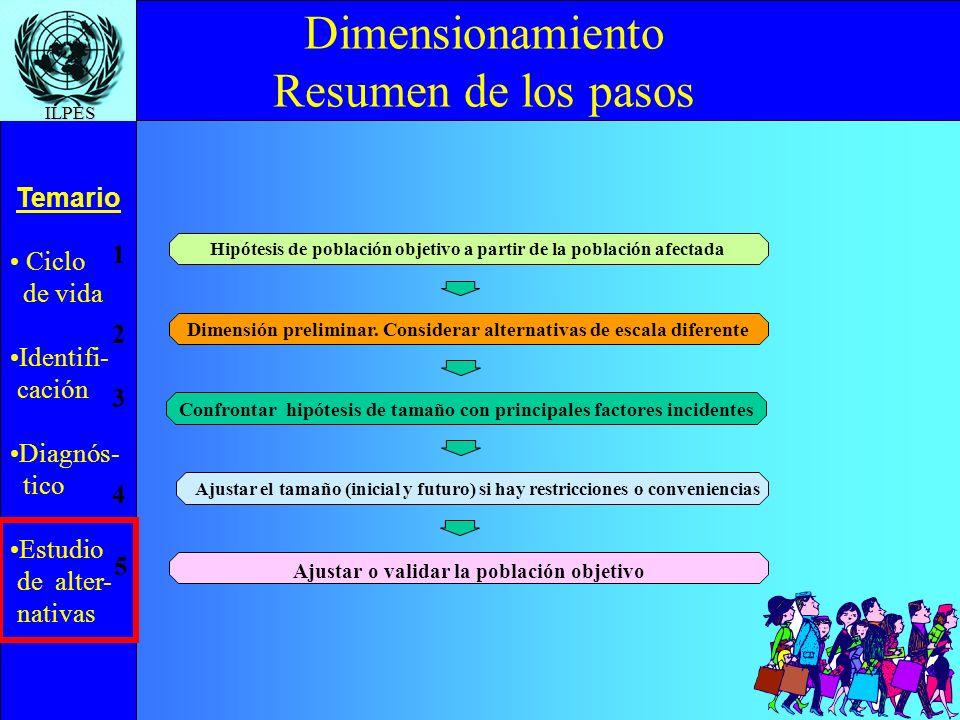 Ciclo de vida Identifi- cación Diagnós- tico Estudio de alter- nativas Temario ILPES Dimensionamiento Resumen de los pasos Hipótesis de población obje