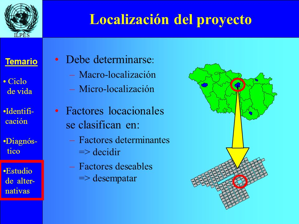 Ciclo de vida Identifi- cación Diagnós- tico Estudio de alter- nativas Temario ILPES Localización del proyecto Debe determinarse : –M–Macro-localizaci