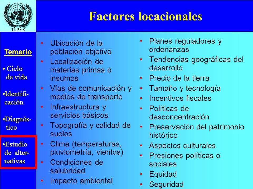 Ciclo de vida Identifi- cación Diagnós- tico Estudio de alter- nativas Temario ILPES Factores locacionales Ubicación de la población objetivo Localiza