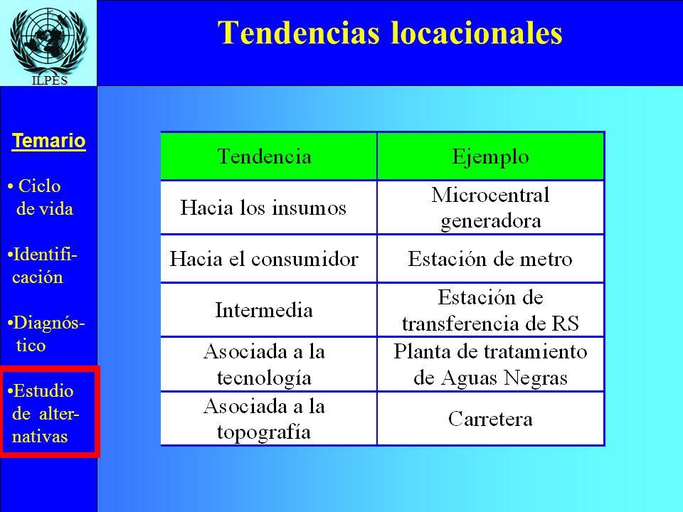 Ciclo de vida Identifi- cación Diagnós- tico Estudio de alter- nativas Temario ILPES Tendencias locacionales