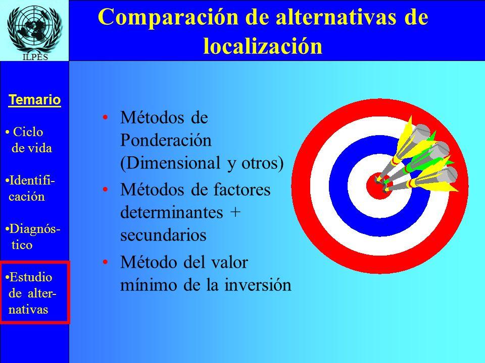 Ciclo de vida Identifi- cación Diagnós- tico Estudio de alter- nativas Temario ILPES Comparación de alternativas de localización Métodos de Ponderació