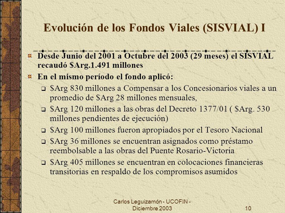 Carlos Leguizamón - UCOFIN - Diciembre 200310 Evolución de los Fondos Viales (SISVIAL) I Desde Junio del 2001 a Octubre del 2003 (29 meses) el SISVIAL