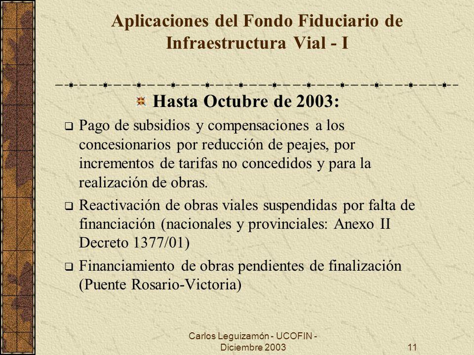 Carlos Leguizamón - UCOFIN - Diciembre 200311 Aplicaciones del Fondo Fiduciario de Infraestructura Vial - I Hasta Octubre de 2003: Pago de subsidios y