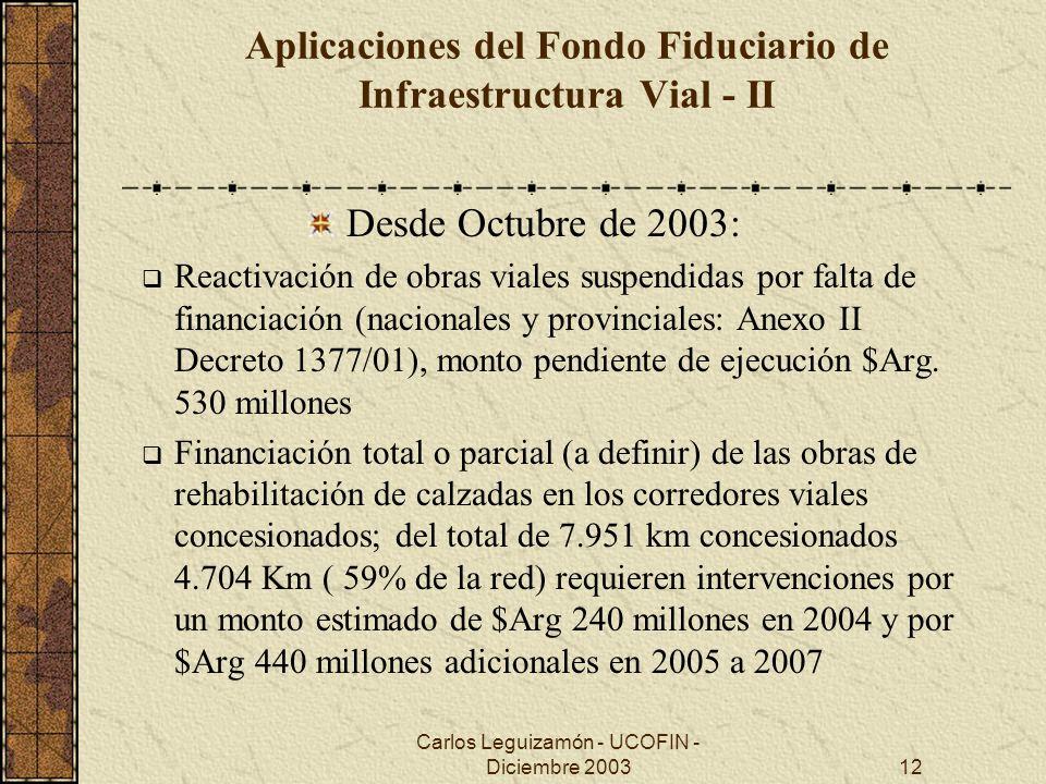 Carlos Leguizamón - UCOFIN - Diciembre 200312 Aplicaciones del Fondo Fiduciario de Infraestructura Vial - II Desde Octubre de 2003: Reactivación de ob