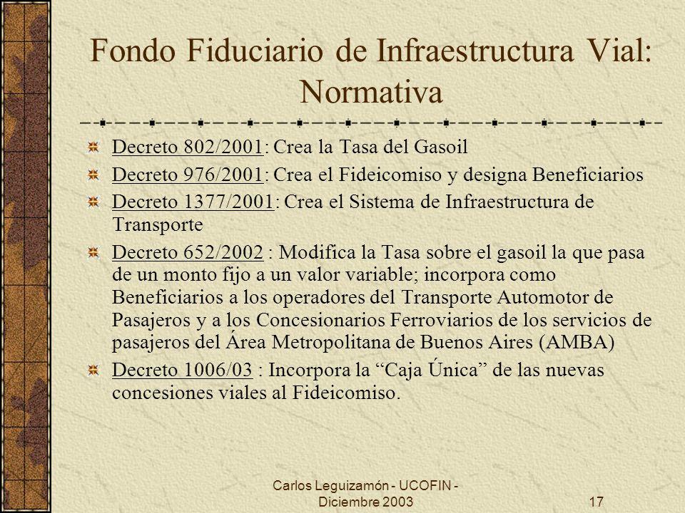 Carlos Leguizamón - UCOFIN - Diciembre 200317 Fondo Fiduciario de Infraestructura Vial: Normativa Decreto 802/2001: Crea la Tasa del Gasoil Decreto 97