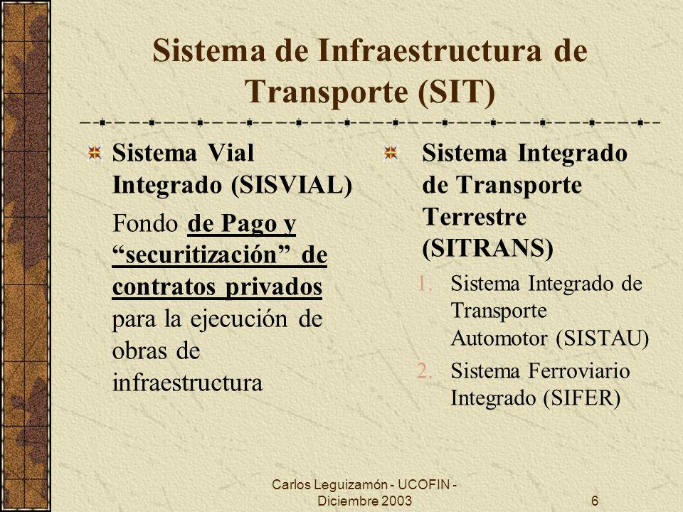 Carlos Leguizamón - UCOFIN - Diciembre 20037 Sistema de Infraestructura de Transporte (SIT), generado por una tasa sobre el consumo doméstico de gasoil del 18,5% sobre el precio mayorista libre de impuestos y regulado por los Decretos Nos 802, 976 y 1377 de 2001 y 652 de 2002.