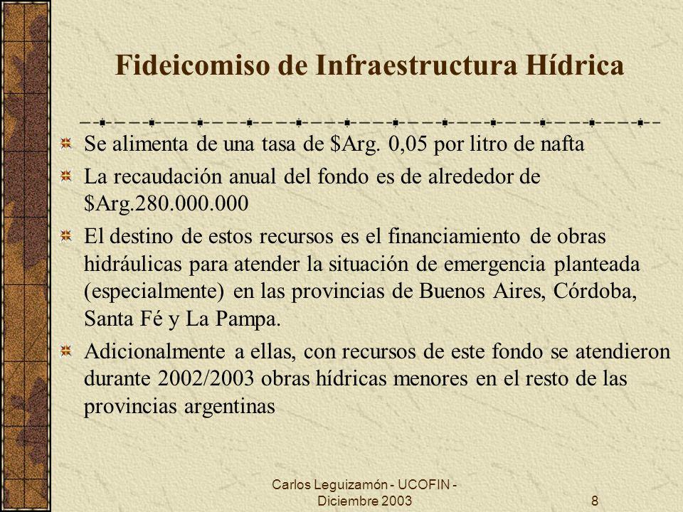 Carlos Leguizamón - UCOFIN - Diciembre 20038 Fideicomiso de Infraestructura Hídrica Se alimenta de una tasa de $Arg. 0,05 por litro de nafta La recaud
