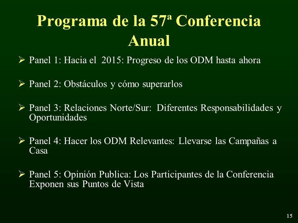 15 Programa de la 57ª Conferencia Anual Panel 1: Hacia el 2015: Progreso de los ODM hasta ahora Panel 2: Obstáculos y cómo superarlos Panel 3: Relaciones Norte/Sur: Diferentes Responsabilidades y Oportunidades Panel 4: Hacer los ODM Relevantes: Llevarse las Campañas a Casa Panel 5: Opinión Publica: Los Participantes de la Conferencia Exponen sus Puntos de Vista