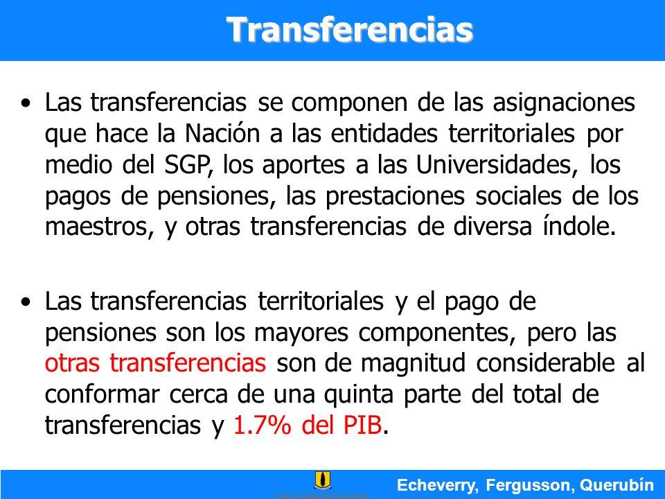 Transferencias Las transferencias se componen de las asignaciones que hace la Nación a las entidades territoriales por medio del SGP, los aportes a la